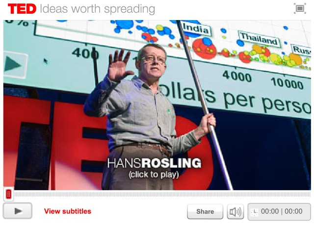 Hans Rosling; HIV: New facts and stunning data visuals