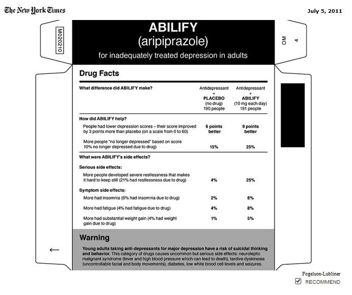 Abilify Patient Assistance Program+Requirements