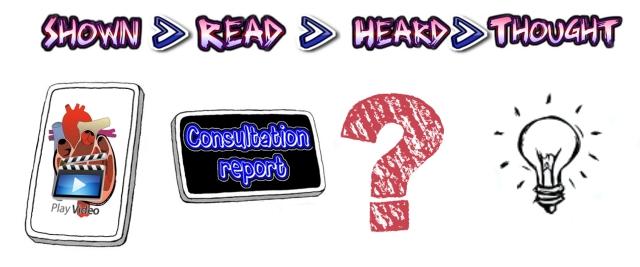 Consultation Documentation Spectrum