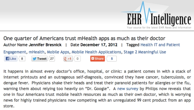 EHR Intelligence One Quarter of Americans trust mHealth Apps as much as their Doctor