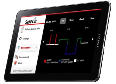 Samsung Galaxy Tab Sencit App