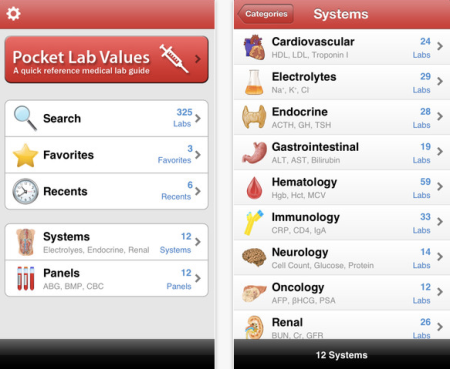 Pocket Lab Values