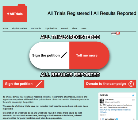 All Trials Registered All Trials Reported