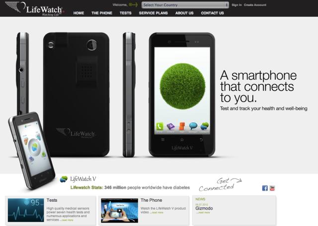 LifeWatch Technologies Website