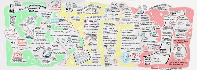 TwoVisualThinkers artwork from Disruptive innovation in Clinical Trials 2014