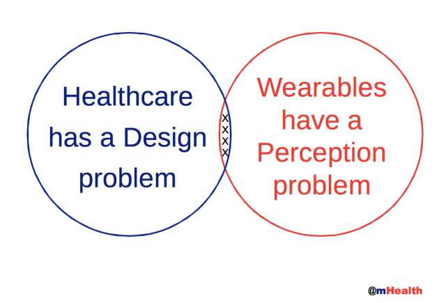 Healthcare has a Design Problem Wearables have a Perception problem