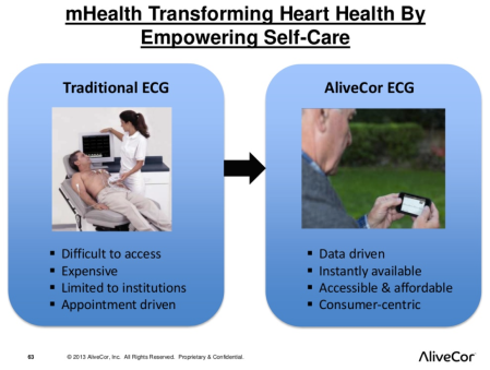 Alivecor mHealth Transforming heart health by empowering self care