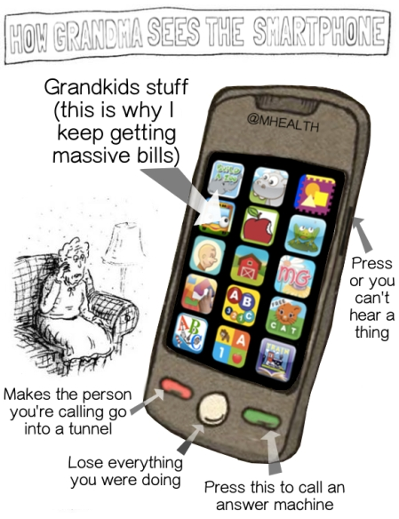 How Grandma sees the smartphone