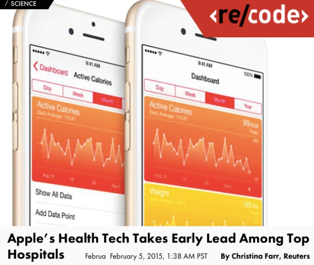 Recode Apple Health takes early lead