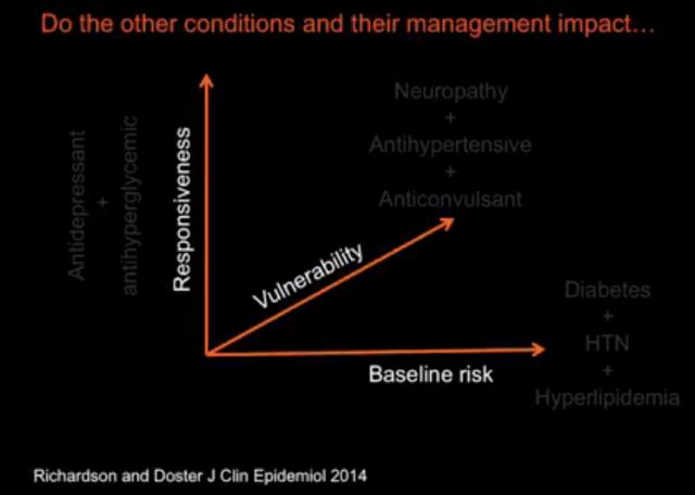 Richardson and Doster J Clin Epidemiol 2014