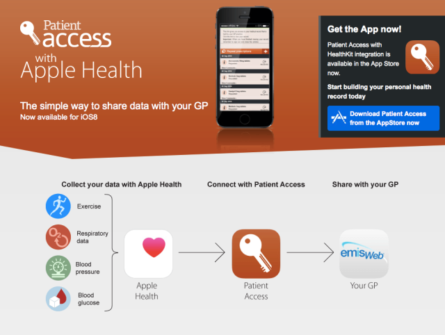 EMIS Patient Access with Apple Health