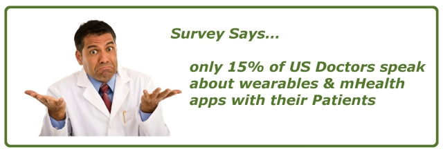 Survey says only 15% of US Doctors talk about mHealth with their Patients