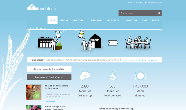 FoodCloud Website