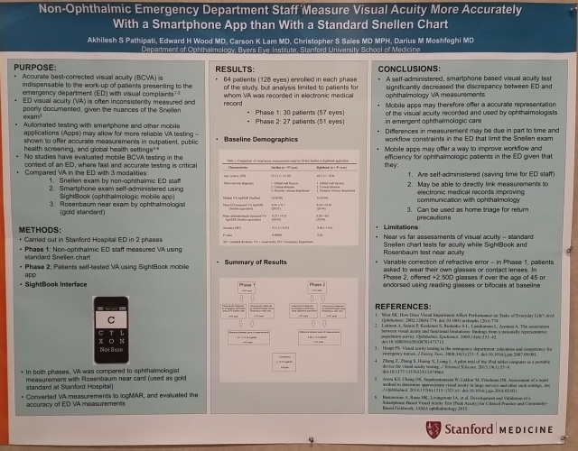 Non Ophthalmic ED Staff measure visual acuity more accurately with an app than with a standard snellen chart