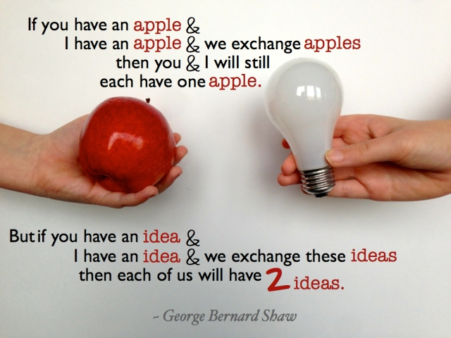 George B Shaw Apples and Ideas