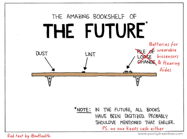 Bookshelf of the Future